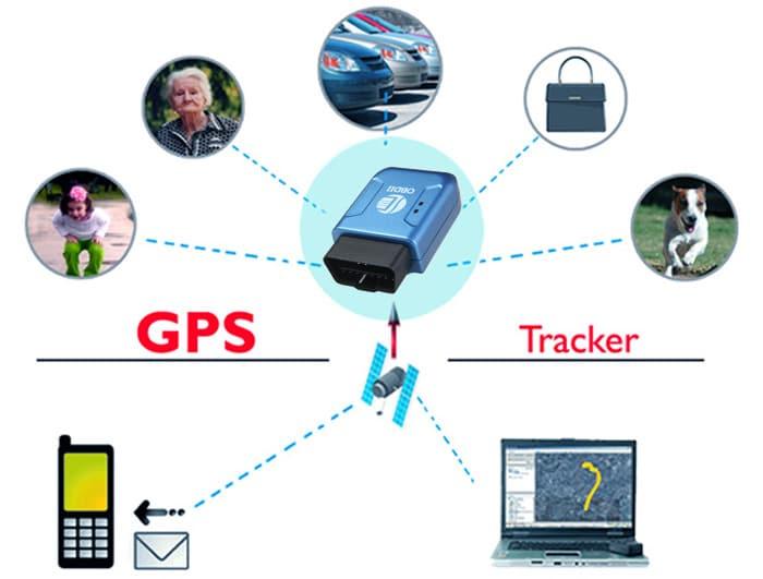 Как работает GPS трекер