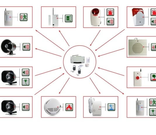 Охранно-пожарная сигнализация GSM