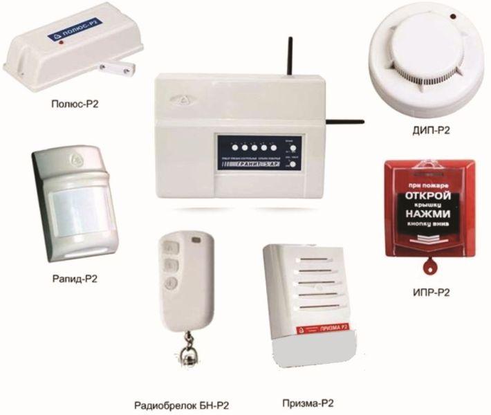 Электрония Беспроводная GSM-сигнализация Гранит-12РА