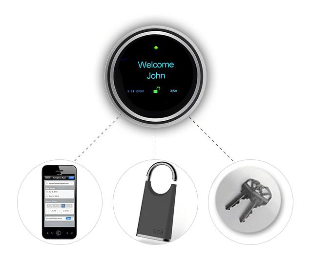 Goji Smart Lock система безопасности