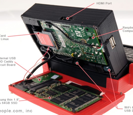 Raspberry Pi + 3DP