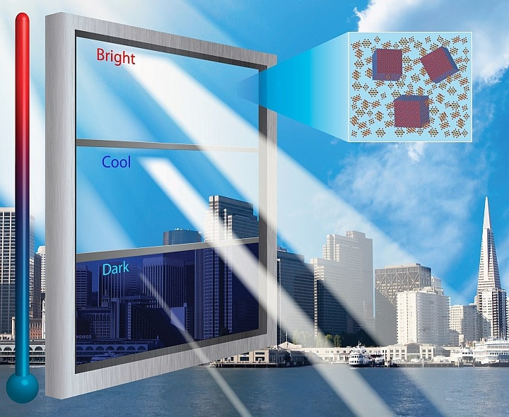 Smart glass - технология будущего