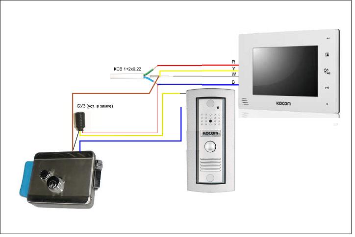 СХЕМА 3 БУЗ размещается в корпусе электромагнитного замка