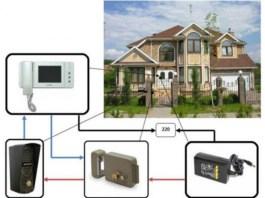 Основные устройства видеодомофона их размещение в частном доме