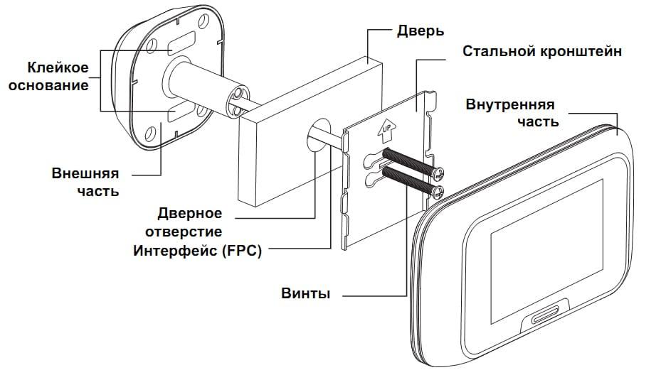Монтажная схема устройства