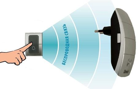Принцип работы беспроводного звонка