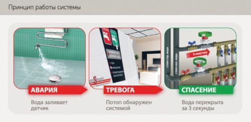 Устройство датчиков Аквасторож