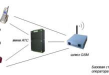 GSM VoIP шлюз